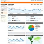 Weboldal, honlap készítés és tesztelés